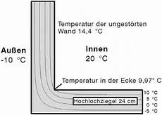 verlauf stromleitungen in der wand wodurch entstehen w 228 rmebr 252 cken fill it d 228 mmtechnik gmbh