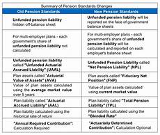 new pension standard brings greater pension debt transparency details news in accounting