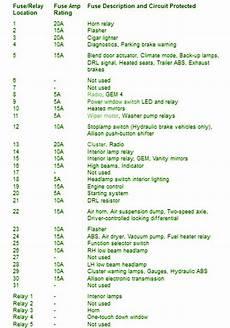 Ford Duty F 650 F 750 2008 Fuse Box Diagram Auto