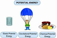 what are the different types of potential energy quora