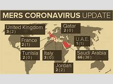 how many have died from coronavirus