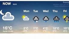 Italian Weather Forecast