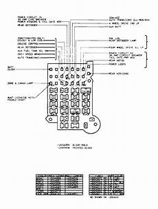 1984 Chevy K10 Fuse Box Wiring Library