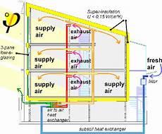 passive house planning package countdown per la 18esima international passive house