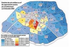 Prix M2 Paris 16 Payer Moins Et Ou Gagner Plus Immobilier Les Prix 224