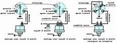 branchement manometre temperature eau schema electrique pression huile sch 233 ma 233 lectrique