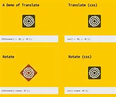 jquery rotate div scale skew rotate translate css 3 animations with jquery