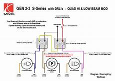 High Beam Mod W Drl Fog Lights Saturnfans Forums