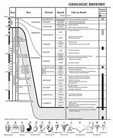 earth science reference table worksheet 13389 individual earth science reference tables images frompo