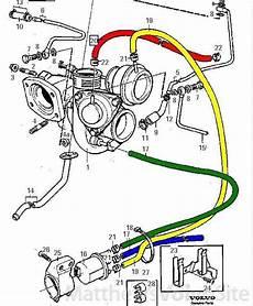 90 heater vacuum diagram 2006 volvo xc90 engine diagram finally a vacuum hose diagram the language of diy swedish