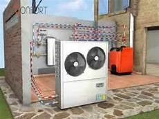 pompe a chaleur electrique animation 3d pompe 224 chaleur