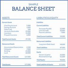 what is a financial statement detailed overview of main