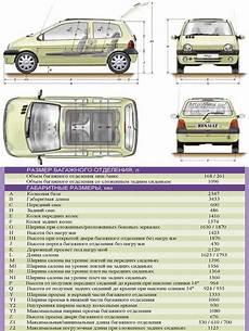 Renault Twingo руководство по эксплуатации ремонту и
