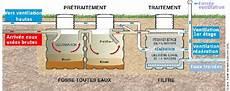 plan d installation fosse septique toutes eaux poser une fosse toutes eaux chez soi plomberie