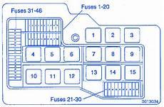 Bmw 318i 1994 Power Distribution Fuse Box Block Circuit