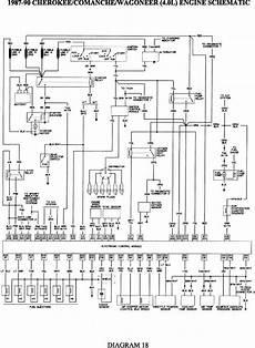 1988 jeep xj wiring diagrams 1988 xj engine wiring jeep 97 jeep wrangler jeep wrangler