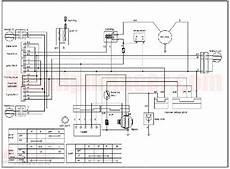 Baja 90cc Atv Wiring Diagram 90cc Atv Electrical Wiring
