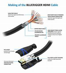 hdmi high speed cheap cables online