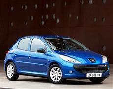 2009 Peugeot 206 1 4 Specifications Fuel Economy