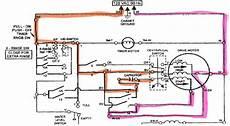 washing machine motor wiring impremedia net