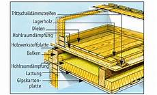 Schallschutz Holzbalkendecke Aufbau