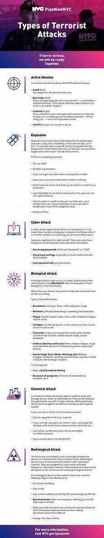 types of terrorist attacks plannownyc