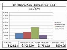 chart bank balance sheet composition since 1993 youtube