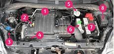 huile moteur voiture comment contr 244 ler le niveau d huile la m 233 canique pour les filles