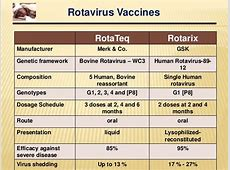 vaccine for rotavirus in cattle