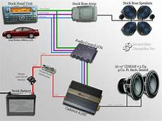 car sound system diagram gallery for x3cbx3ecar sound system diagramx3c bx3e x3cbx3ecar audiox3c
