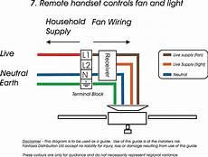 casablanca ceiling fan wiring diagram free wiring diagram
