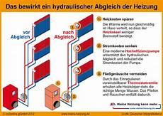 wieviel wasser fließt durch ein rohr hydraulischer abgleich nebenkosten f 252 r ein haus