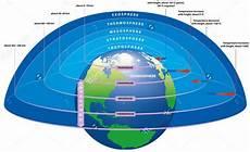 Tnti Tnti Memahami Pengertian Atmosfera Lapisan Fungsi
