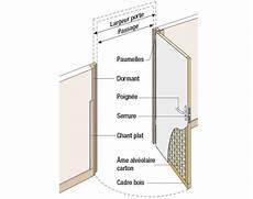 Les Bonnes Dimensions Pour Une Porte Int 233 Rieure