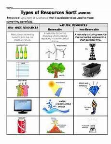 man made resources vs natural resources renewable nonrenewable sort science resources