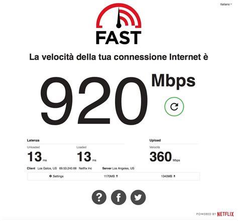 Fast Comn