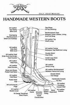 Anatomy Of Cowboy Boot Boots