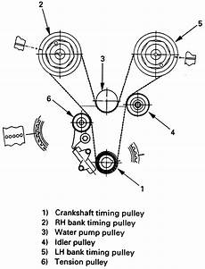 security system 1995 isuzu trooper electronic valve timing 1997 isuzu rodeo how to remove timming gear pully without it moving repair guides engine