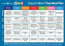 free easy to follow diet meal plans healthy board in 2019 pinterest diet diet recipes and