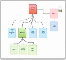 Diagram Exles Using Creately Creately
