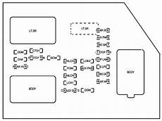 2008 chevy avalanche fuse box diagram chevrolet avalanche 2007 fuse box diagram auto genius