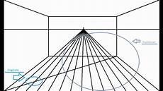 Fluchtpunkt Zeichnen Zimmer - in zentralperspektive zeichnen
