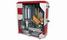 pelletheizung und pelletofen einbau wartung foerderung und biotech energietechnik pelletkessel und heizsysteme