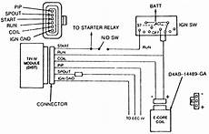 89 ford ignition module wiring diagram ford eec iv tfi iv electronic engine troubleshooting