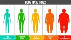bodymassindex berechnen bmi rechner 2020 01 31