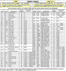 Ford Australia Vin Decoder Chart Bullnose Vin Decoder Gary S Garagemahal The Bullnose Bible