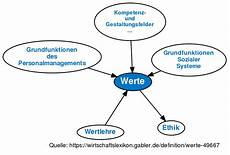 normen und werte definition revision werte vom fr 08 02 2013 16 01