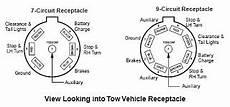 9 pin trailer wiring diagram free picture bargman fiberglass rv