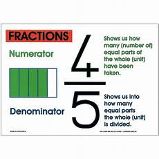 fraction worksheets numerator denominator 3899 fractions fraction chart fractions classroom
