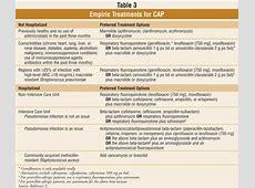 causes of hospital acquired pneumonia